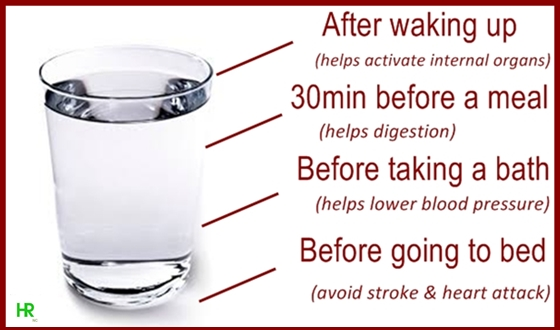 what-is-the-correct-time-of-the-day-to-drink-water